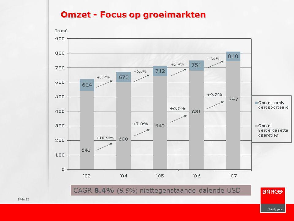 Omzet - Focus op groeimarkten