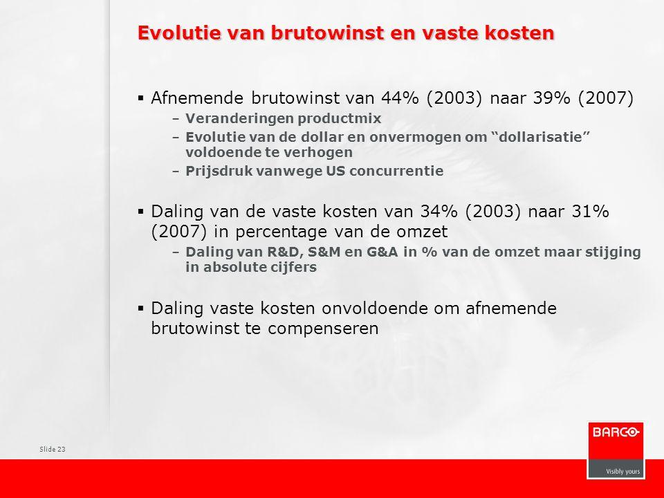 Evolutie van brutowinst en vaste kosten