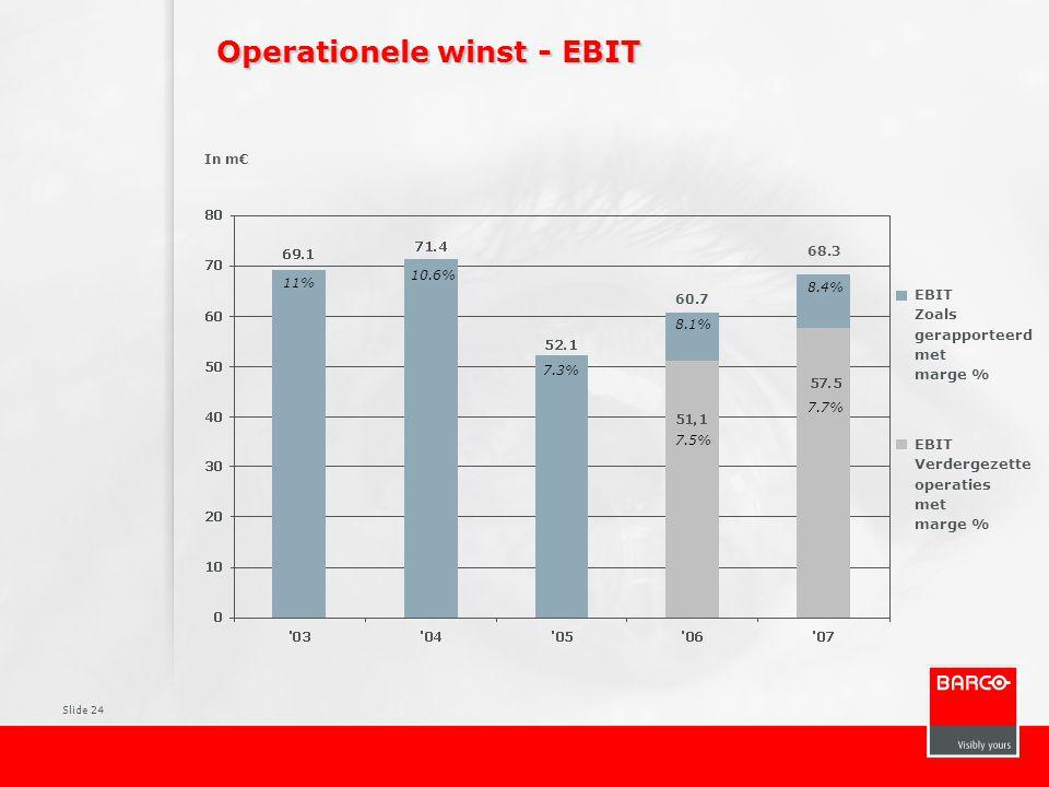 Operationele winst - EBIT