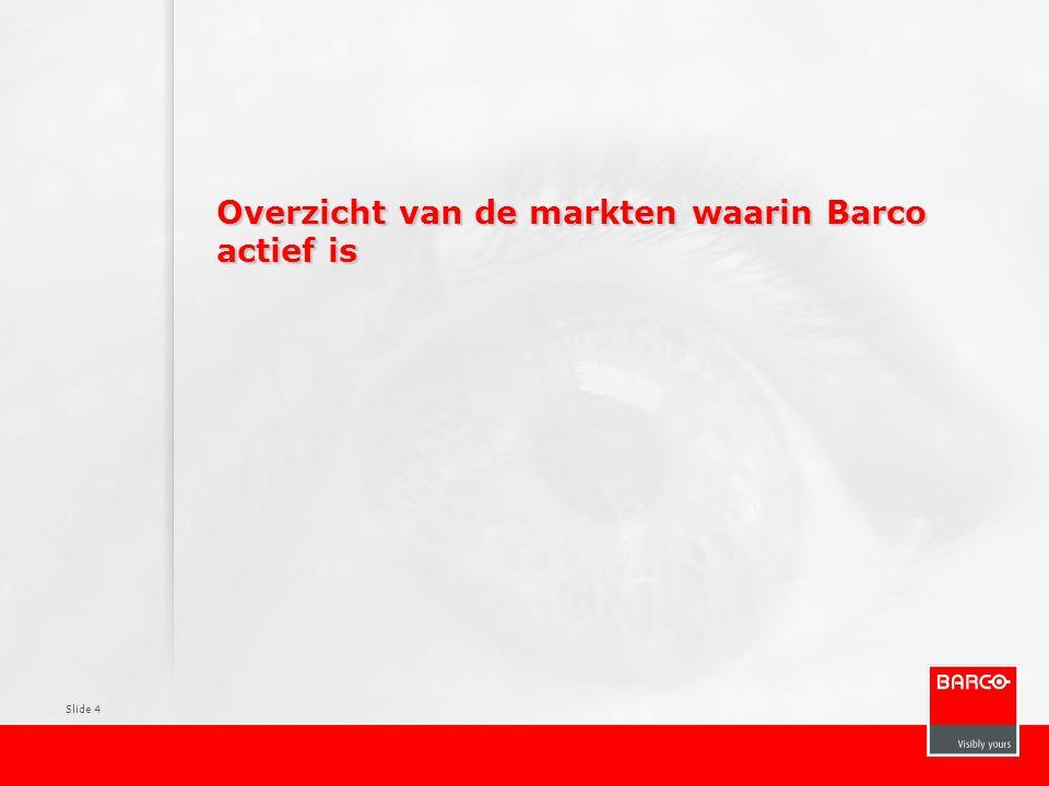 Overzicht van de markten waarin Barco actief is