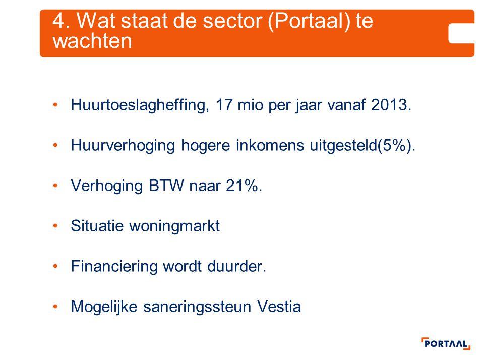 4. Wat staat de sector (Portaal) te wachten