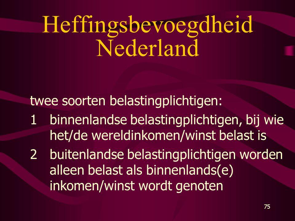 Heffingsbevoegdheid Nederland
