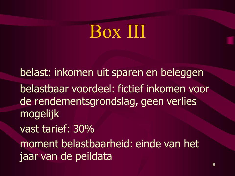 Box III belast: inkomen uit sparen en beleggen
