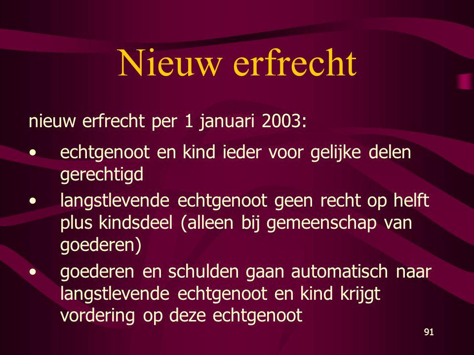 Nieuw erfrecht nieuw erfrecht per 1 januari 2003: