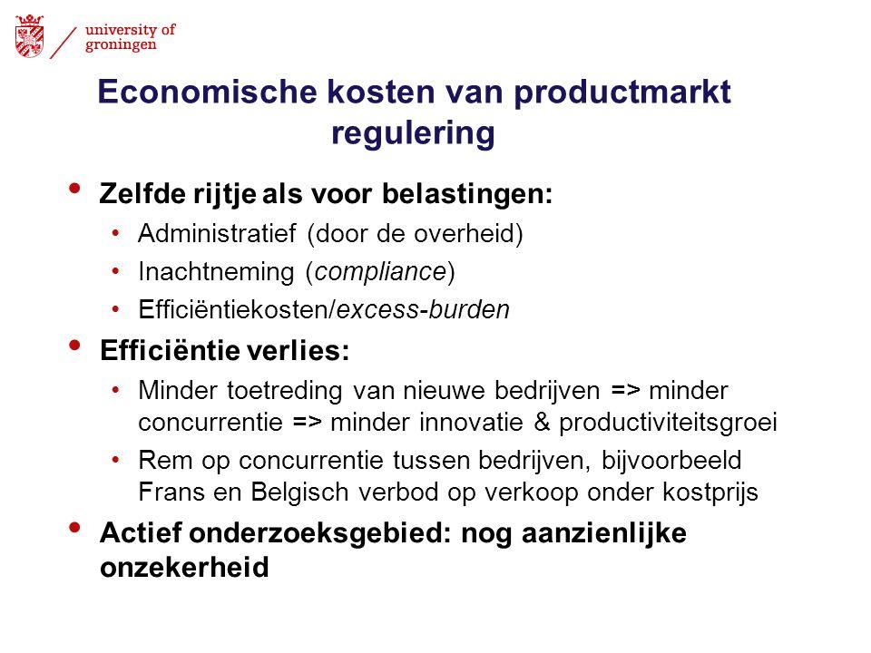 Economische kosten van productmarkt regulering