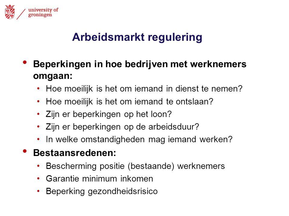 Arbeidsmarkt regulering