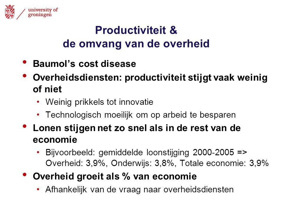 Productiviteit & de omvang van de overheid
