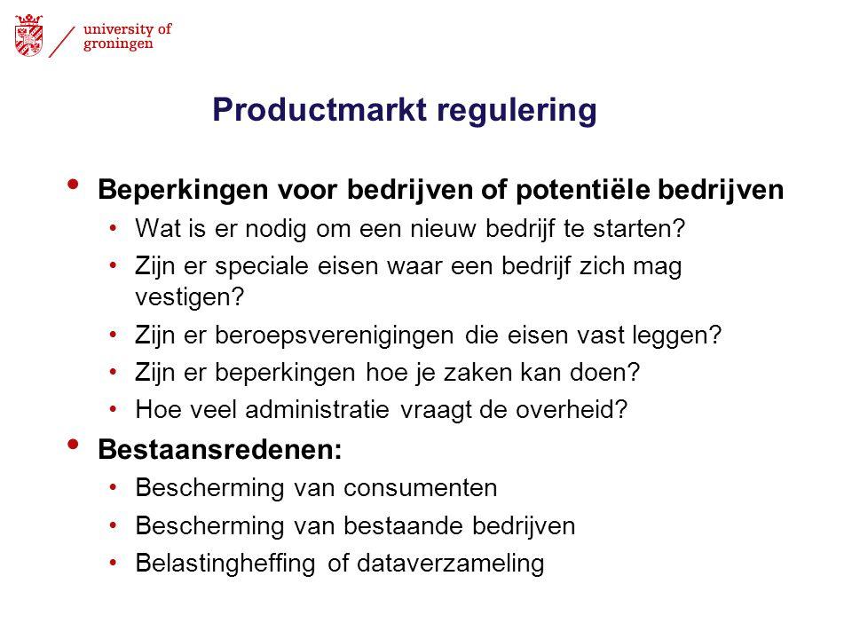 Productmarkt regulering