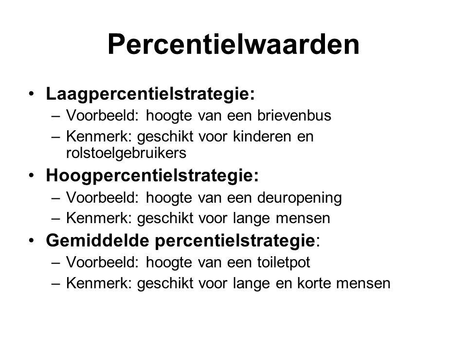 Percentielwaarden Laagpercentielstrategie: Hoogpercentielstrategie: