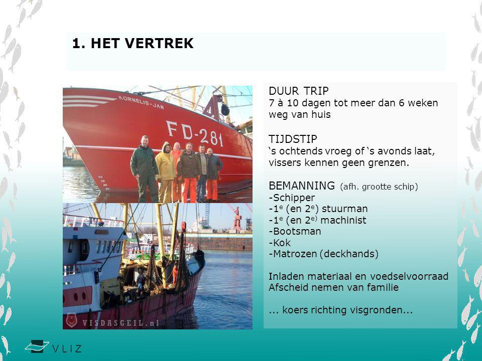 1. HET VERTREK DUUR TRIP TIJDSTIP BEMANNING (afh. grootte schip)