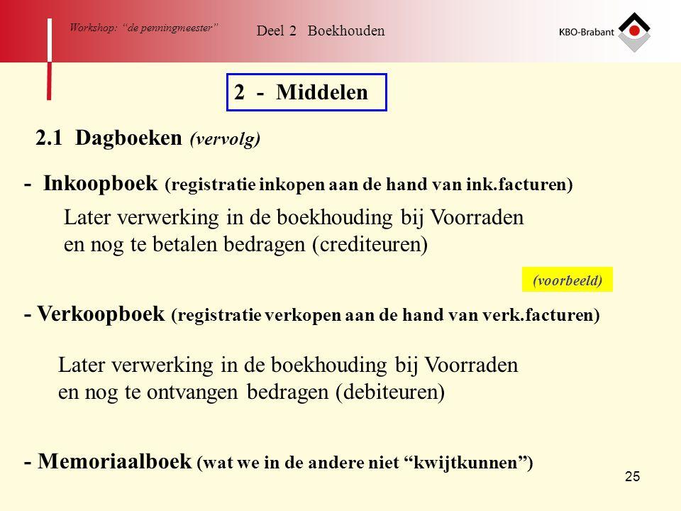 - Inkoopboek (registratie inkopen aan de hand van ink.facturen)