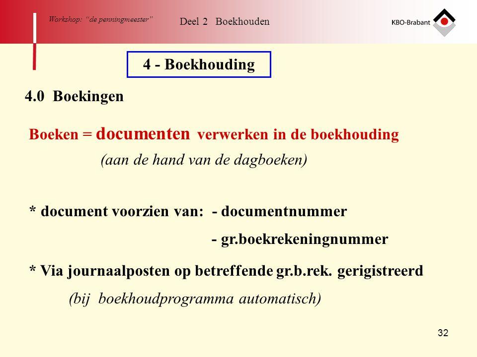 Boeken = documenten verwerken in de boekhouding