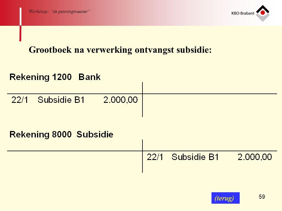 Grootboek na verwerking ontvangst subsidie:
