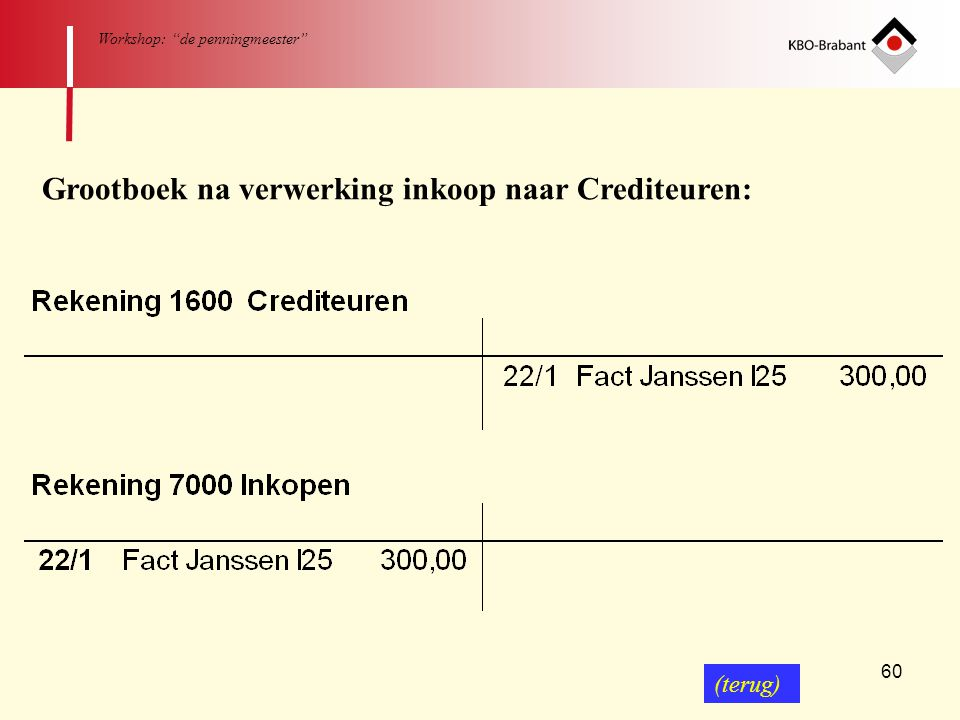 Grootboek na verwerking inkoop naar Crediteuren: