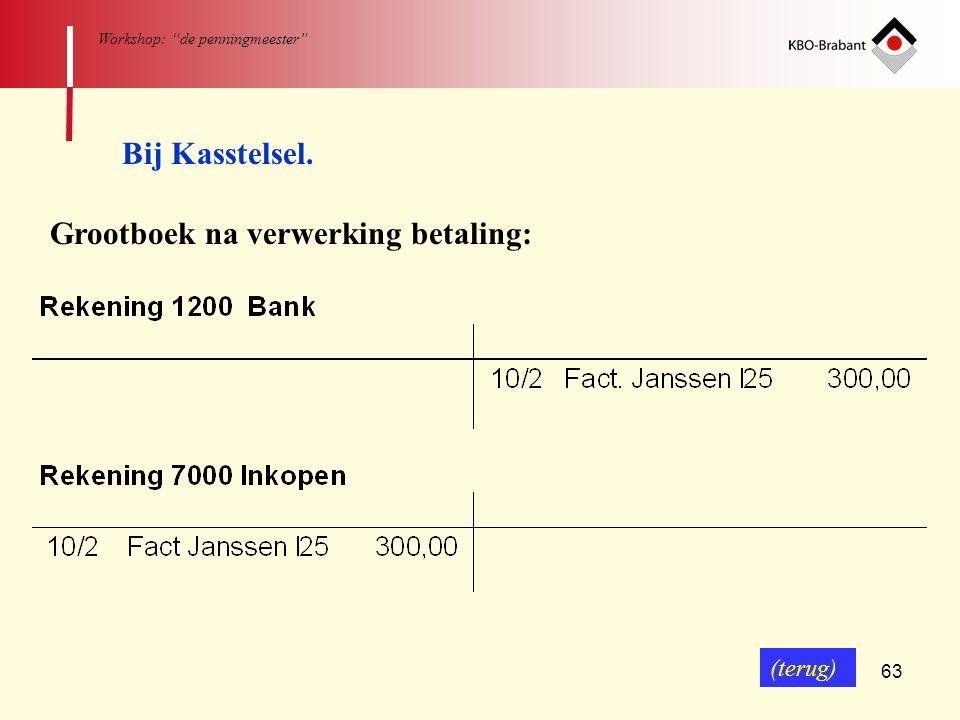 Grootboek na verwerking betaling: