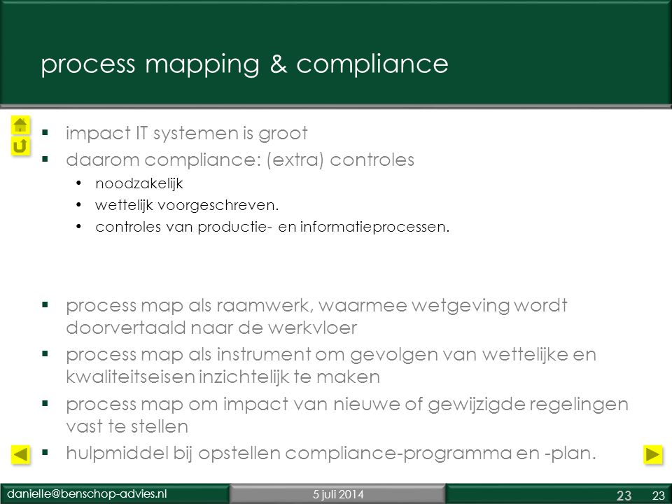 process mapping & compliance