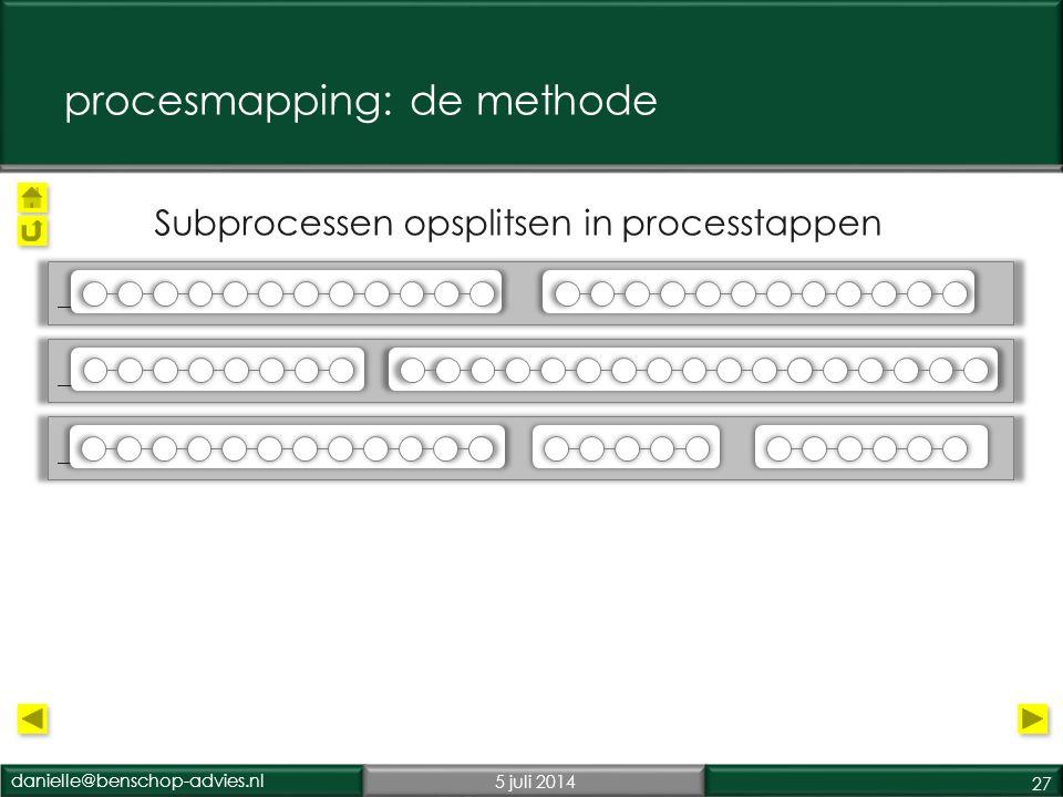 procesmapping: de methode