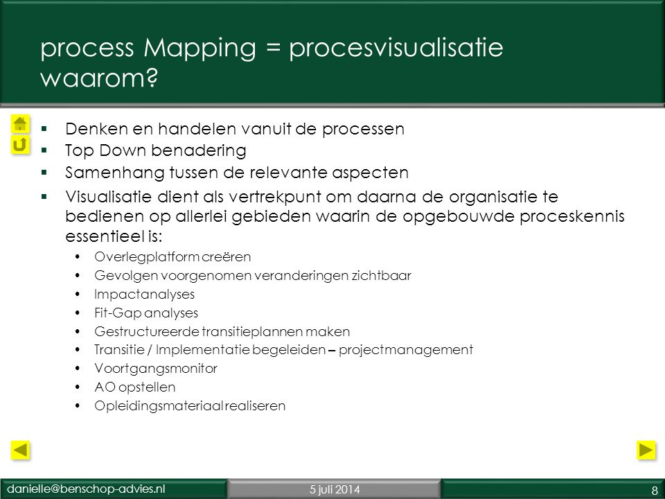 process Mapping = procesvisualisatie waarom