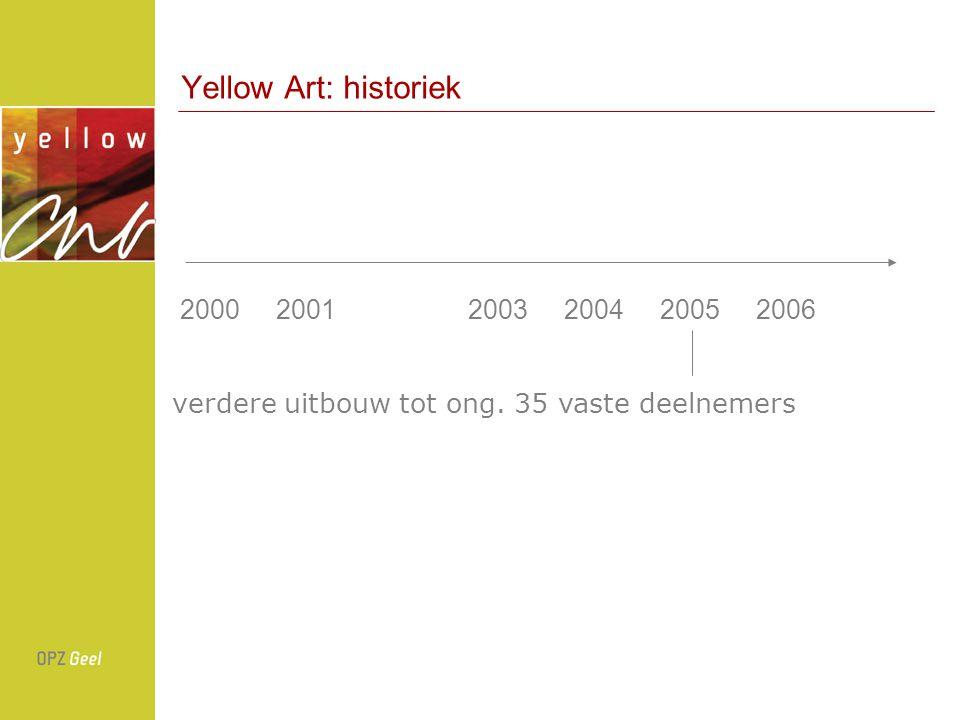 Yellow Art: historiek 2000 2001 2003 2004 2005 2006 verdere uitbouw tot ong. 35 vaste deelnemers