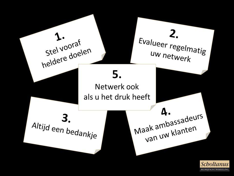 2. Evalueer regelmatig uw netwerk 1. Stel vooraf heldere doelen