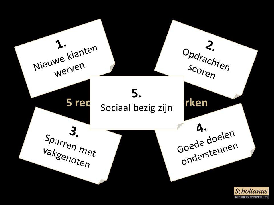 5 redenen om te netwerken