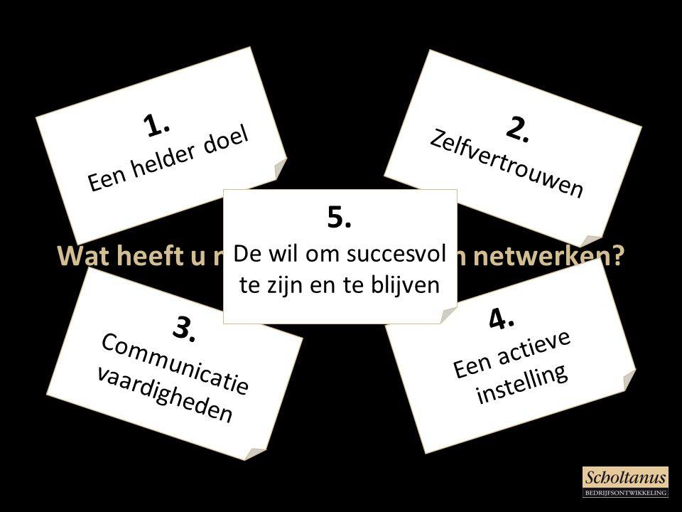 Wat heeft u nodig om te kunnen netwerken