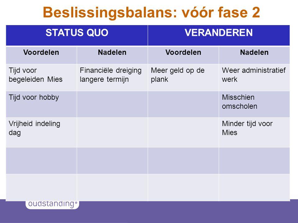 Beslissingsbalans: vóór fase 2