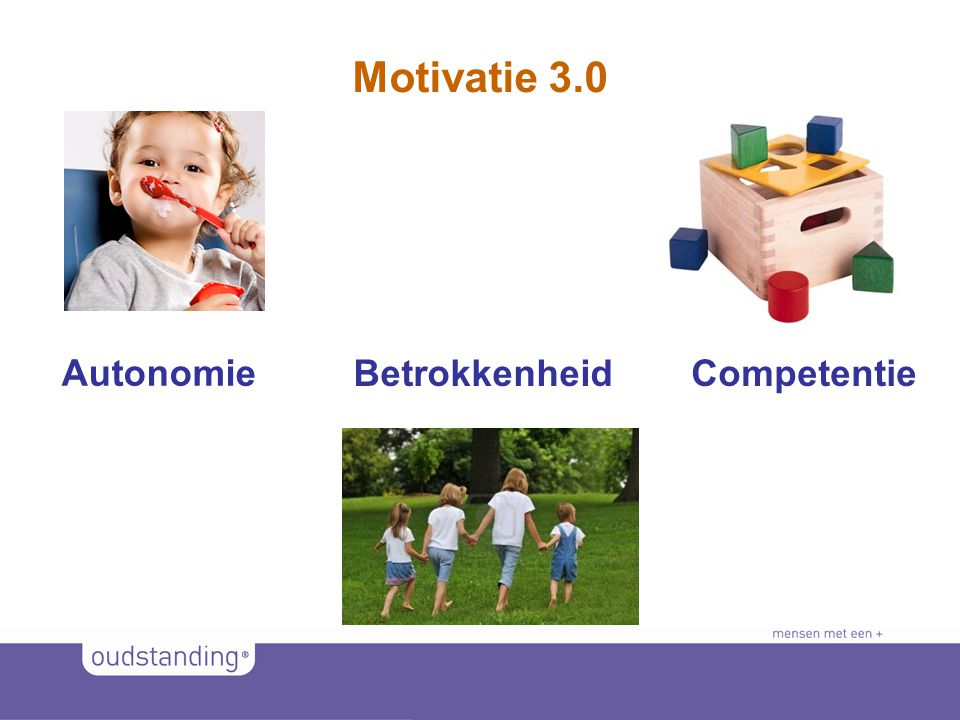 Motivatie 3.0 Autonomie Betrokkenheid Competentie