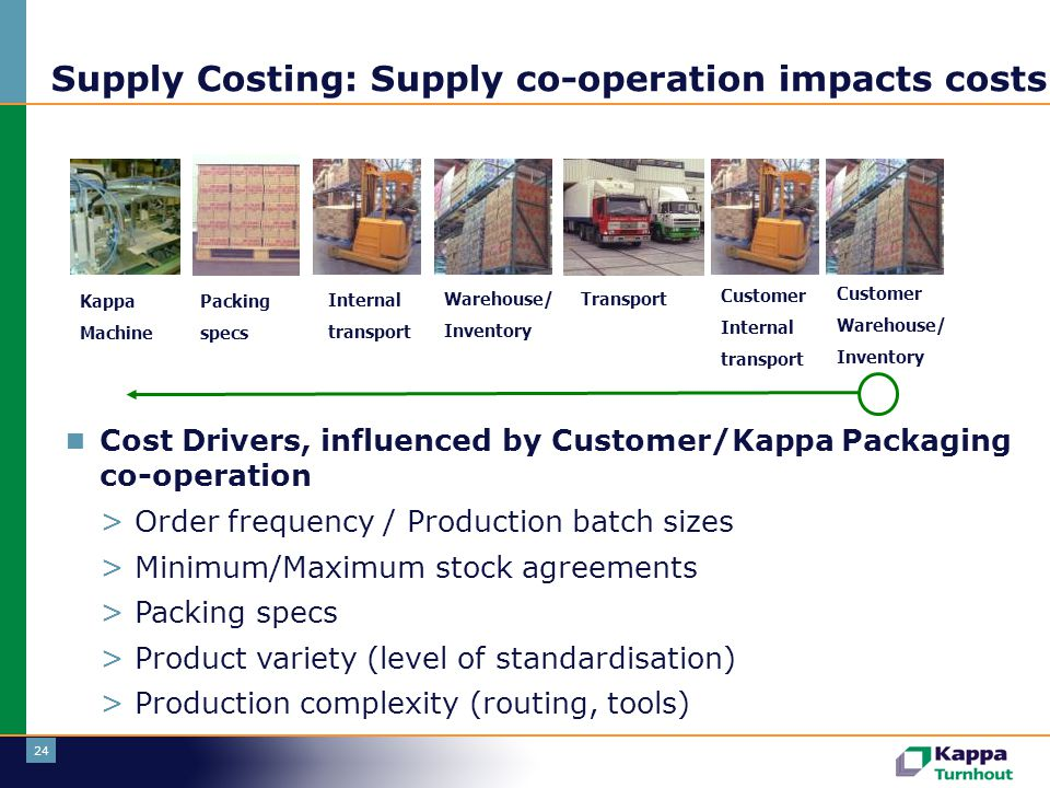 Supply Costing: Supply co-operation impacts costs