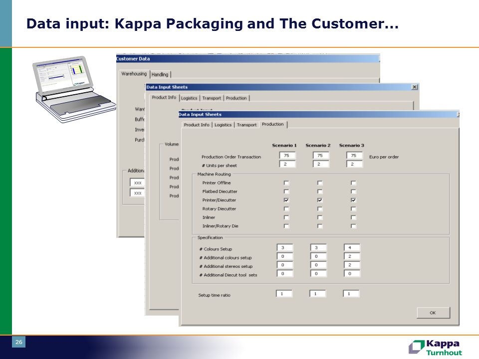 Data input: Kappa Packaging and The Customer...