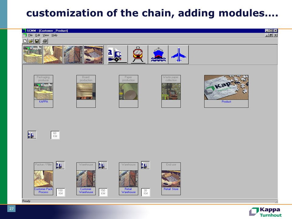 customization of the chain, adding modules….