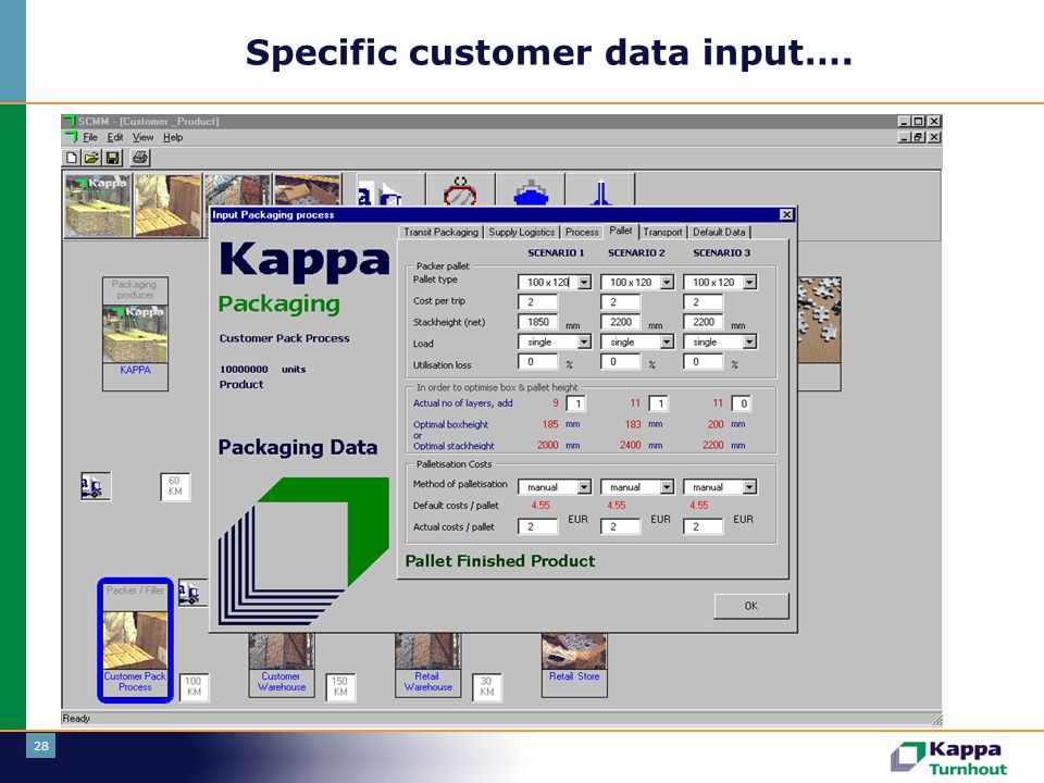 Specific customer data input….