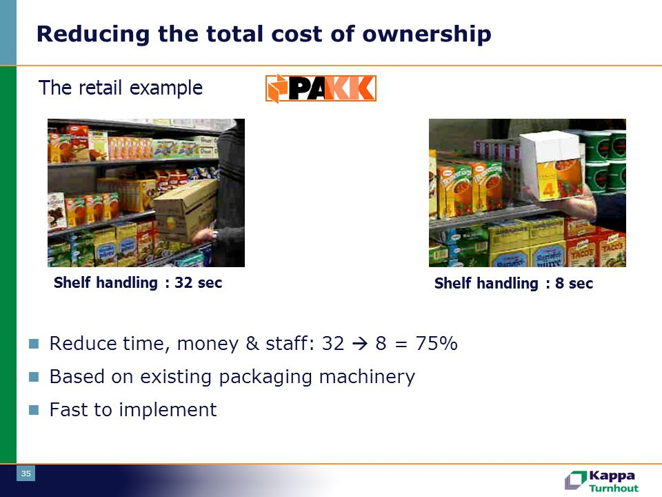 Reducing the total cost of ownership