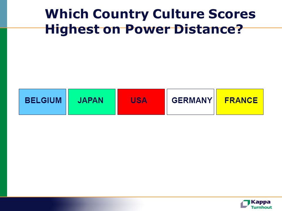 Which Country Culture Scores Highest on Power Distance