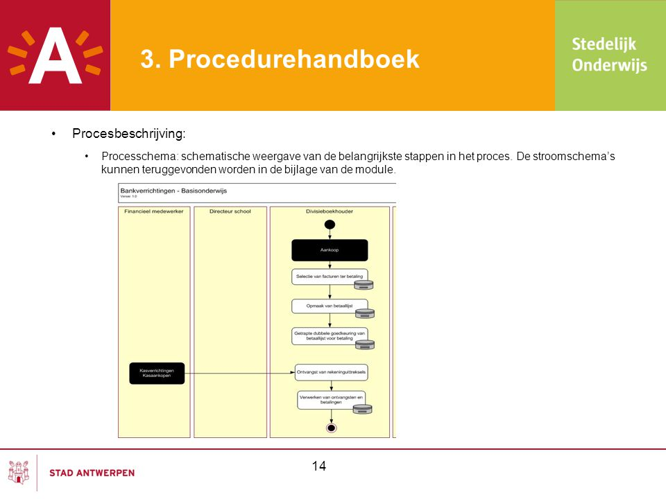 3. Procedurehandboek Procesbeschrijving: 14