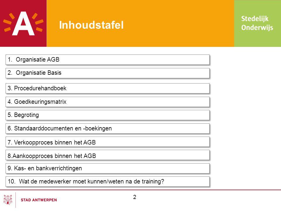 Inhoudstafel 1. Organisatie AGB 2. Organisatie Basis