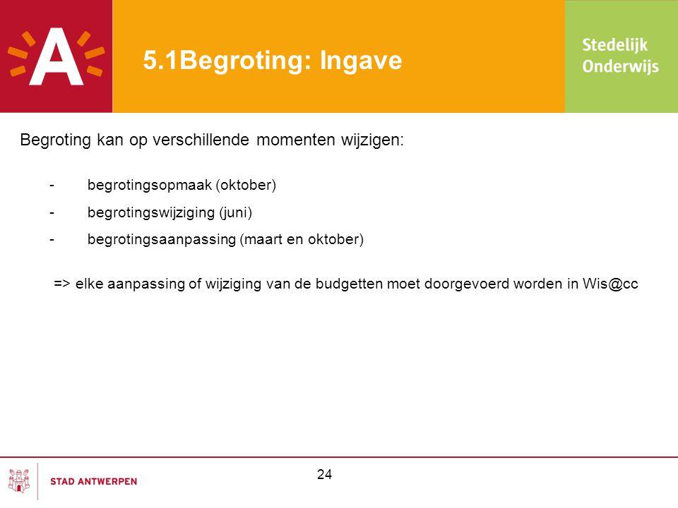5.1Begroting: Ingave Begroting kan op verschillende momenten wijzigen: