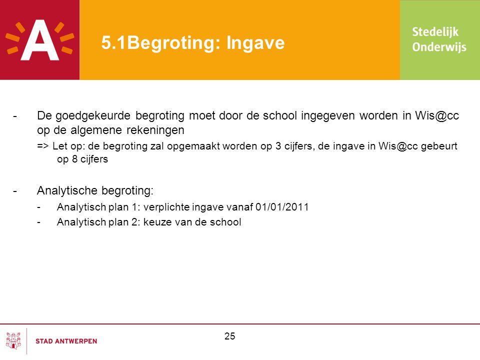 5.1Begroting: Ingave De goedgekeurde begroting moet door de school ingegeven worden in Wis@cc op de algemene rekeningen.