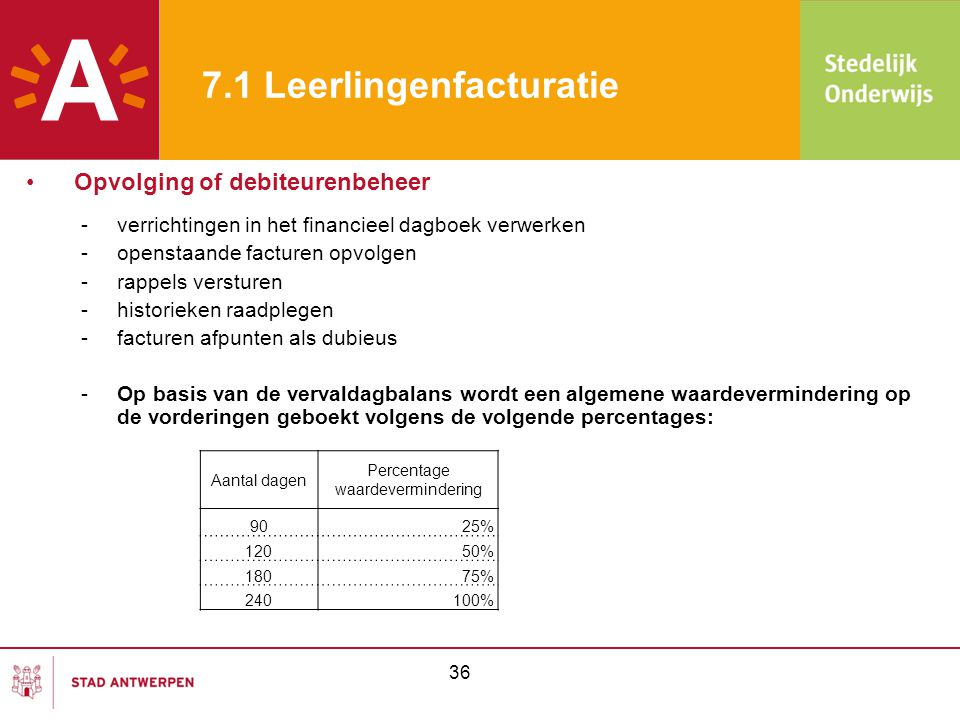 7.1 Leerlingenfacturatie