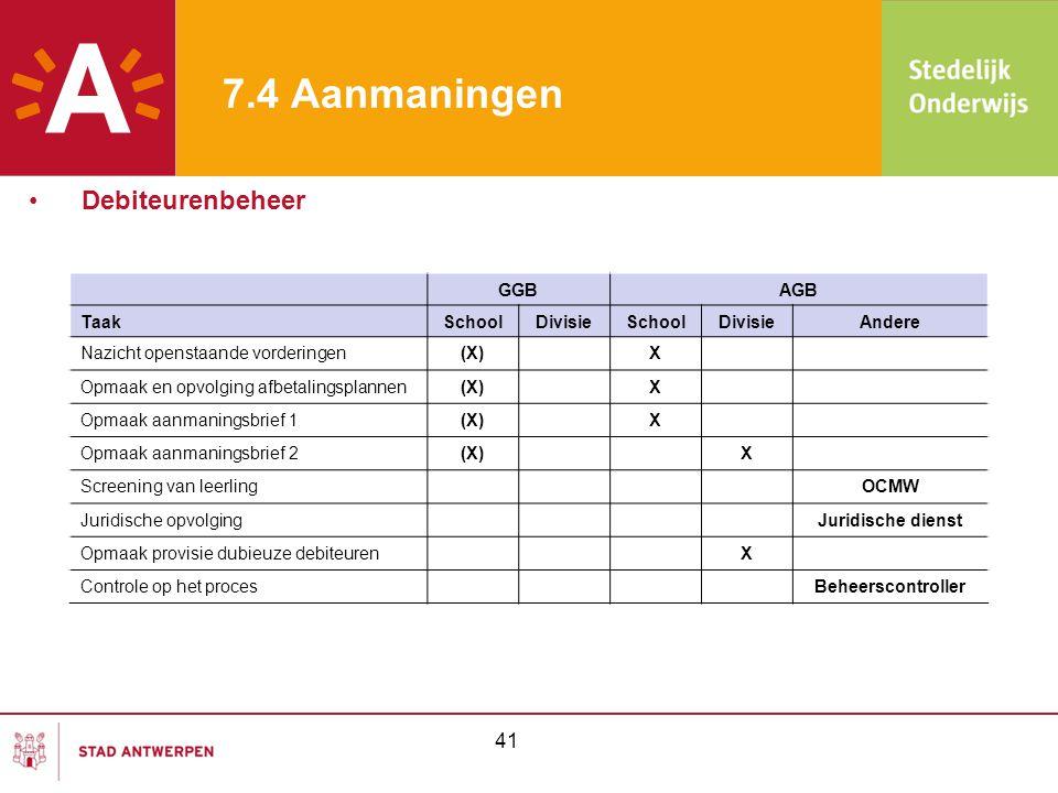 7.4 Aanmaningen Debiteurenbeheer 41 GGB AGB Taak School Divisie Andere