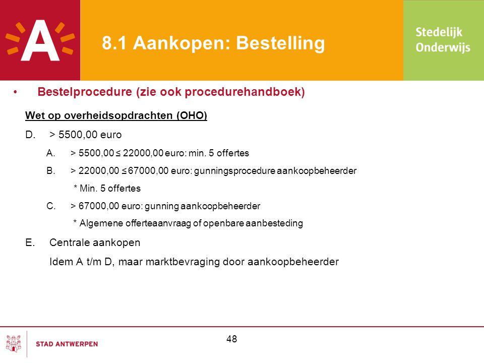8.1 Aankopen: Bestelling Bestelprocedure (zie ook procedurehandboek)