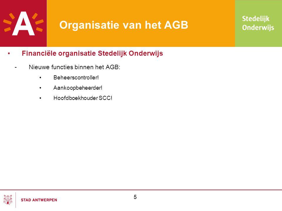 Organisatie van het AGB