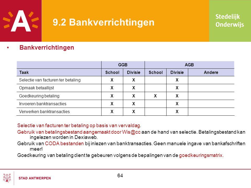 9.2 Bankverrichtingen Bankverrichtingen