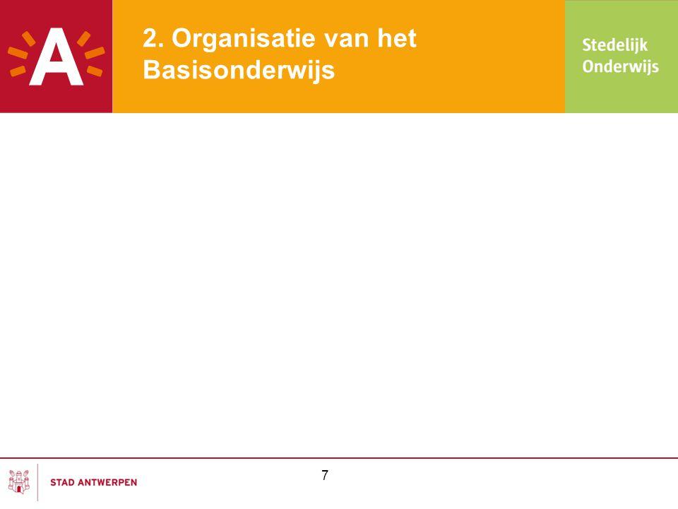 2. Organisatie van het Basisonderwijs