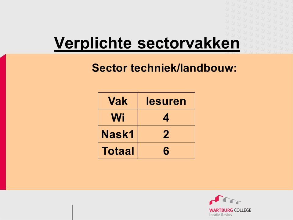 Verplichte sectorvakken