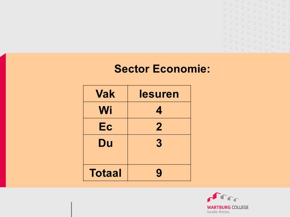 Sector Economie: Vak lesuren Wi 4 Ec 2 Du 3 Totaal 9