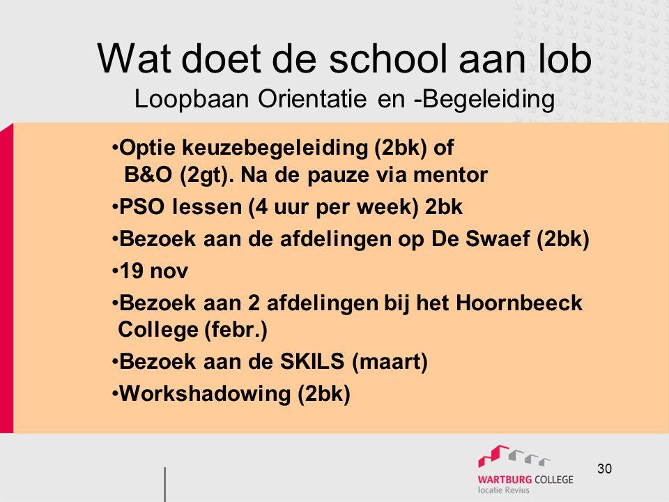 Wat doet de school aan lob Loopbaan Orientatie en -Begeleiding