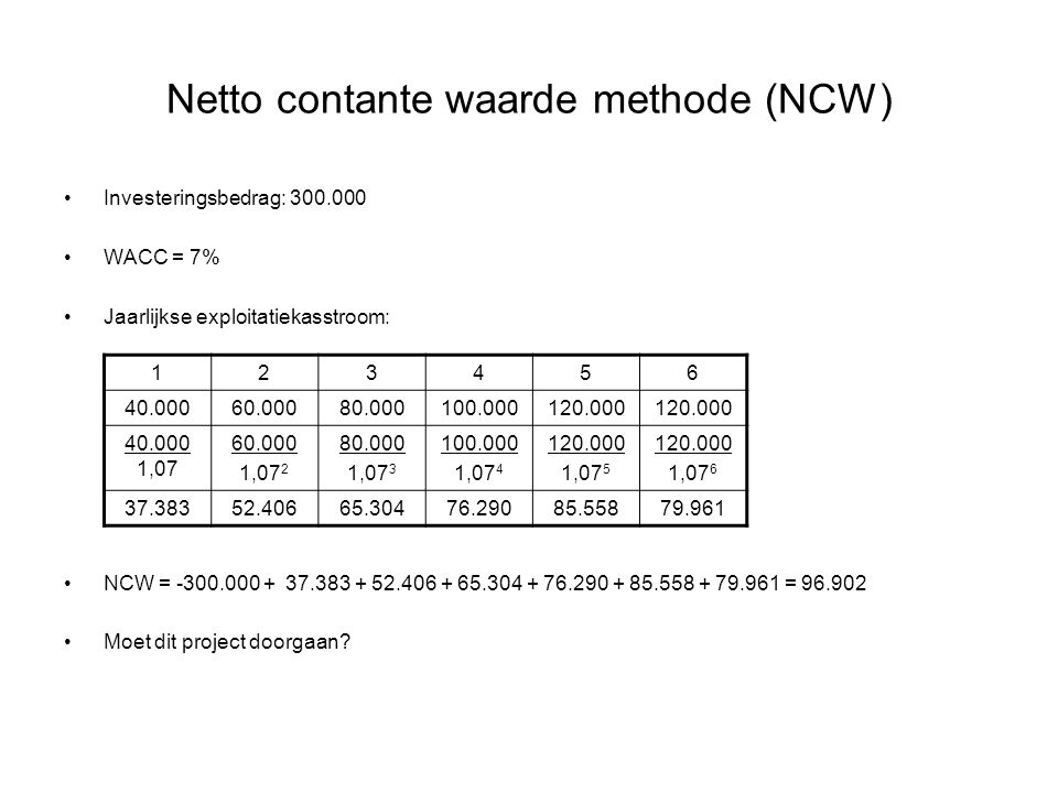 Netto contante waarde methode (NCW)