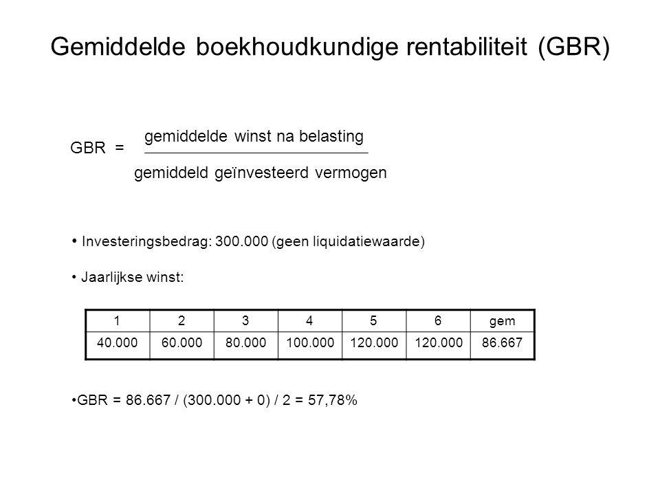 Gemiddelde boekhoudkundige rentabiliteit (GBR)