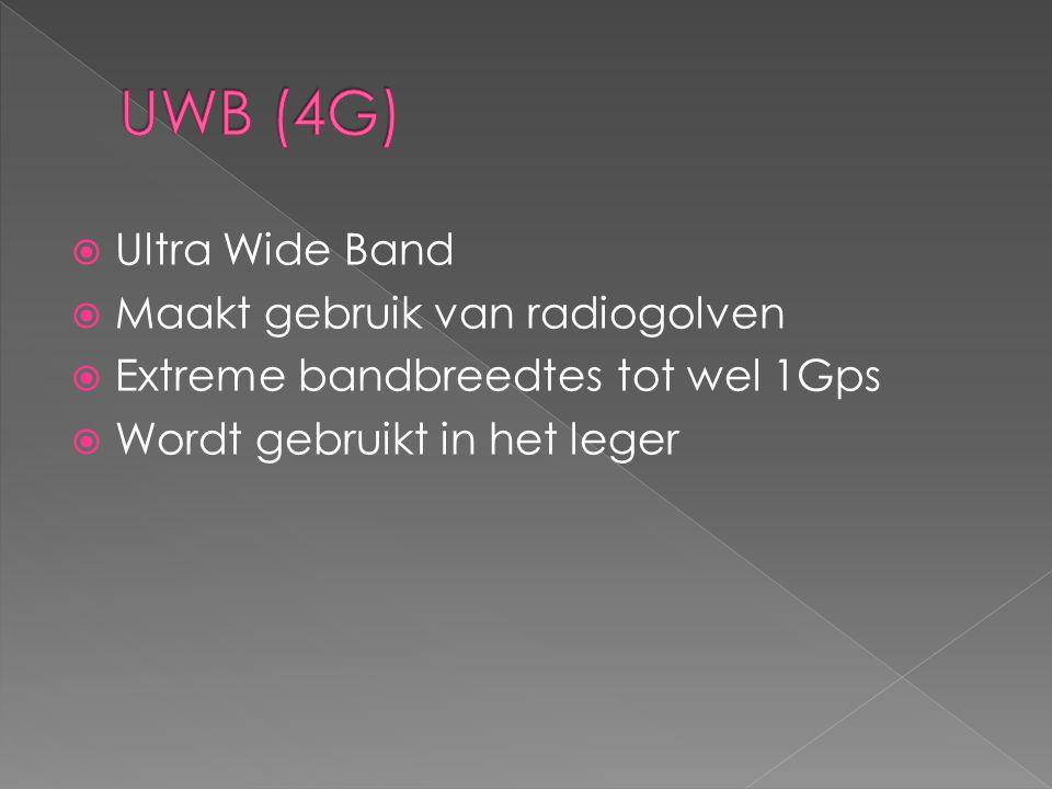 UWB (4G) Ultra Wide Band Maakt gebruik van radiogolven